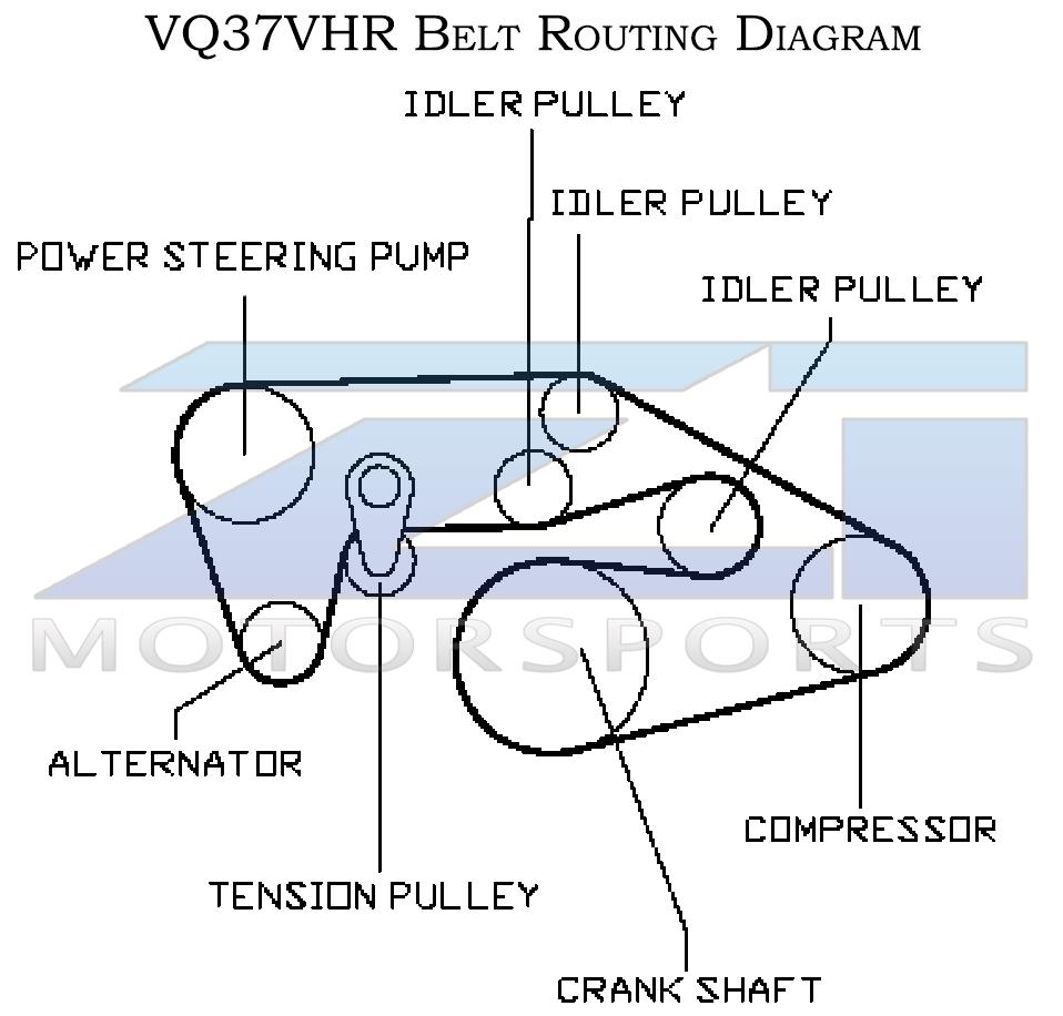 [DIAGRAM_4FR]  OEM VQ37VHR Drive Belt, Performance OEM and Aftermarket Engineered Parts  Global Leader In 300ZX 350Z 370Z G35 G37 Q50 Q60 - Z1 Motorsports | 370z Engine Diagram |  | Z1 Motorsports