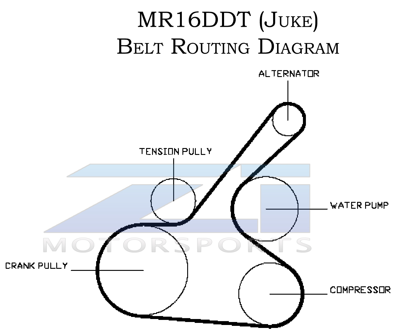 Juke Belt Diagram - Fusebox and Wiring Diagram cable-scale -  cable-scale.paoloemartina.itdiagram database - paoloemartina.it