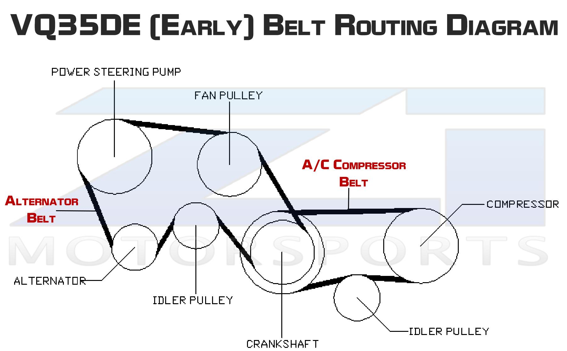 steering Z31 Diagrams